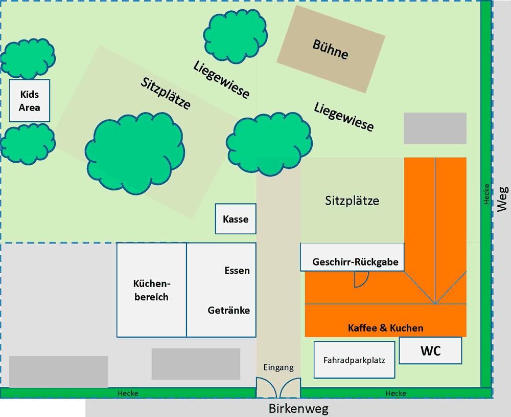 """Die Veranstaltung ist unter freiem Himmel. Sitzpltze sind auf """"Bierbänken/-tischen"""" unter den Bäumen vorhanden. Für Kinder können Picknik-Decken mitgebracht werden."""